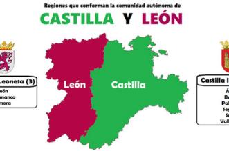 Región Leonesista